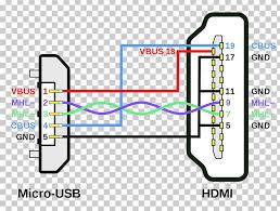hdmi to micro usb wiring diagram wiring diagram centre wiring diagram hdmi micro usb pinout mobile high definition link png