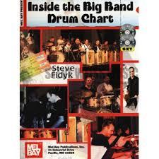 Inside The Big Band Drum Chart Fidyk Inside The Big Band Drum Chart Cd Drum Set Method