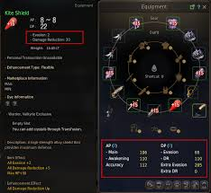Black Desert Producers Letter On Hidden Stats And Options