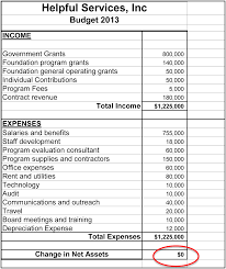 Budgeting For Non Profit - April.onthemarch.co