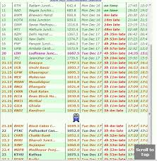 Swaraj Express Fare Chart Swaraj Express Pt 12471 Travel Tips Railway Enquiry