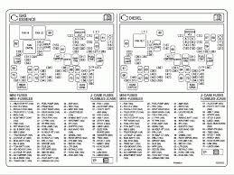 citroen c5 fuse box wiring diagram shrutiradio citroen c5 wiring diagram pdf at Citroen C5 Fuse Box Diagram