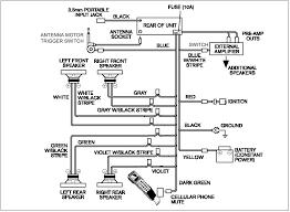 porsche 996 radio wiring diagram porsche wiring diagrams online