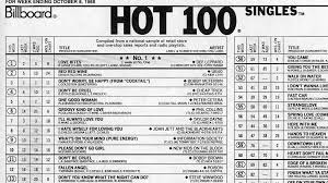 Billboard Top Chart Songs 100 And Single How The Hot 100 Became Americas Hit