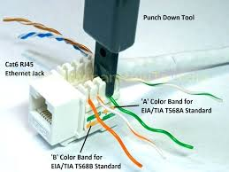 rj45 wall plate wiring diagram for wall plate copy inside image free RJ11 Wiring-Diagram rj45 wall plate wiring diagram for wall plate copy inside image free rj45 wall plate wiring