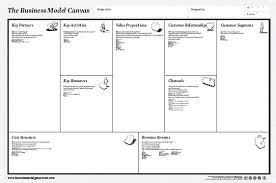 what is a business model business model design cayenne consulting