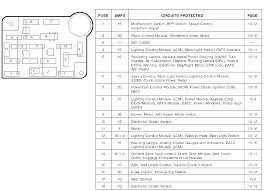 ford crown vic brake shift interlock fuse box diagram full size image