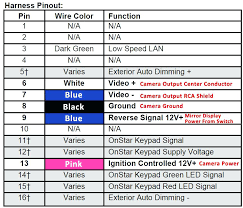2006 gmc yukon denali wiring diagram solved spark plug astartup  at All Wiring Harness For 2006 Gmc Yukon Denali