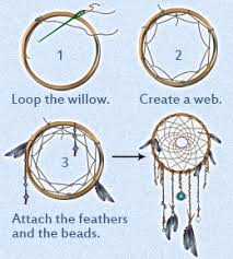 How To Make A Simple Dream Catcher Here's How to Make a Dream Catcher in 100 Simple Steps Dream 14