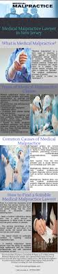 how to write an education resume beauty is in the eye of the medical malpractice essay exampleessayscom pbs dealing the growing threat of medical malpractice in