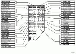 2008 Ranger Fuse Box Diagram