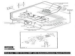 1985 club car wiring diagram wiring diagram libraries 1985 36 volt club car wiring diagram motor 36v battery diagrams o