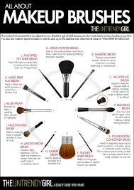 diffe makeup brushes photo 2