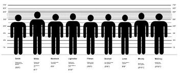 What Did Titanics Officers Look Like William Murdoch
