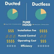 ductless vs central air.  Ductless Ductvsductless To Ductless Vs Central Air T
