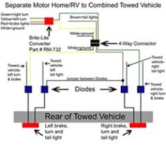 wiring 2011 jeep wrangler for flat towing behind rv etrailer com tow vehicle wiring harness at Wiring A Towed Vehicle