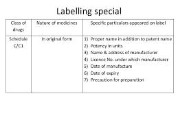 Medicines Schedule Drug Schedule V1 Dated 27 6 2014