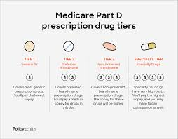 2) the company uses encoding to protect information. Your Guide To Medicare Part D For 2021 Policygenius