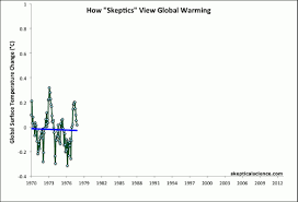 climate change and global warming introduction global issues source the escalator skeptical science last accessed 19 2013