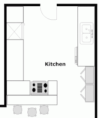 Style aside, like an island, a peninsula can improve the functioning of kitchen  floor plans or make them ...