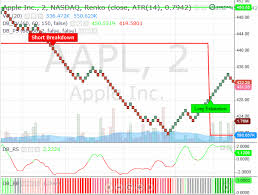 Decisionbar Tradingview Wiki