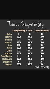 58 Rare Virgo Taurus Compatibility Chart