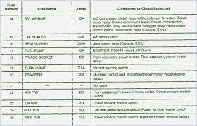2003 dodge ram 1500 pcm wiring diagram tangerinepanic com 52 new 2003 dodge ram 1500 fuse box diagram 2003 dodge ram 1500 pcm wiring