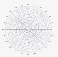 Printable Polar Coordinate Graph Paper Akba Eenw Coordinates