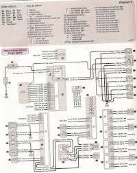 wiring diagram interior lighting cigar lighter mercedes benz forum interior light wiring diagram at Interior Wiring Diagram