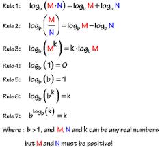math laws logarithm laws nyp com math 1