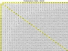 16 Best Multiplication Images Multiplication