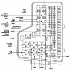 dodge ram fuse box wiring diagram  2003 dodge ram 1500 fuse diagram 2003 auto wiring diagram schematic on 2004 dodge ram 1500