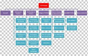 Organizational Chart Business Organizational Structure Png