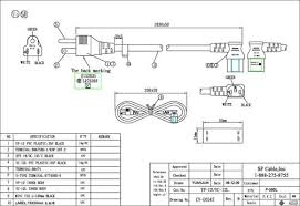 american plug wiring diagram car wiring diagram download cancross co 3 Prong Plug Wiring Diagram 3 prong receptacle wiring diagrams ford mustang wiring diagram car american plug wiring diagram pin plug wiring diagram usa image wiring diagram 3 pin plug 3 prong plug wiring diagram white green black