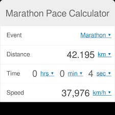 Marathon Pace Predictor Chart Marathon Pace Calculator Omni