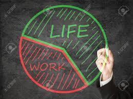 Businessman Drawing Life Work Balance Pie Chart
