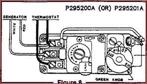 gas wall heater wiring diagram wiring diagram library small gas wall heater ecsel club wall heater thermostat wiring gas wall heater wiring diagram