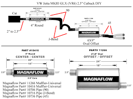 vaglinks com over 2000 links to vw audi stuff v a guh links vw mkiii jetta vr6 home made magnaflow catback exhaust jpg