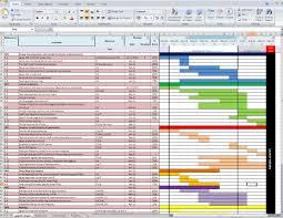 Microsoft Project Templates 2013 Gantt Project Planner Project