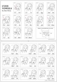 Cued Vowel Chart Speech Therapy Speech Language Therapy