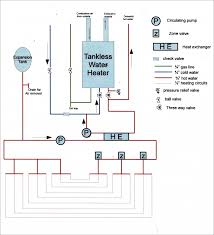 hot water heater thermostat wiring diagram great installation of new electric water heater thermostat wiring diagram how to wire rh wiringdraw co electric hot water