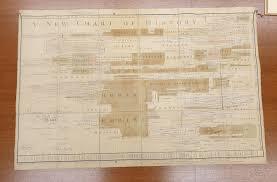 Historical Data Visualisations At Princeton Part 2