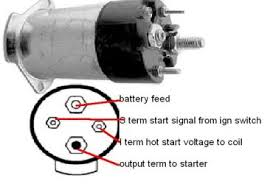 starter motor wiring diagram chevy starter image starter motor wiring diagram chevy wiring diagram and hernes on starter motor wiring diagram chevy