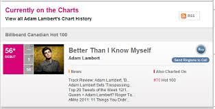 2011 12 28 Adam Lamberts Btikm Debuts At 76 On Billboard