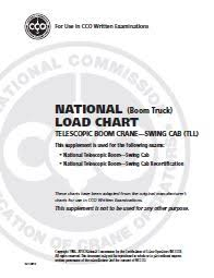 National Swing Cab Boom Truck Load Chart Added As Specialty