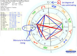 Astrolabe Chart Our Sky Astrology Finding Treatise On Astrolabe By Chaucer