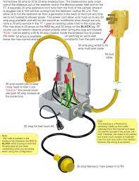30 amp rv plug wiring diagram beautiful power cord in wellread me rv power cord wiring diagram 30 amp rv plug wiring diagram beautiful power cord in