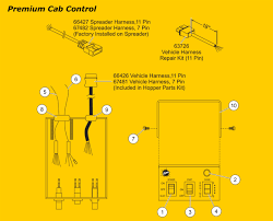 fisher pro caster wiring diagram wiring diagram spreader cab control partsfisher pro caster hopper spreader premium cab control