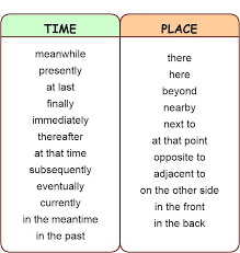 Linking Words   LINKING WORDS   Pinterest   Grammar lessons     Allstar Construction