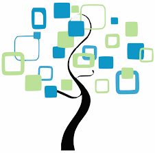 Quick Dirty Family Trees For Dna Matches Ongenealogy